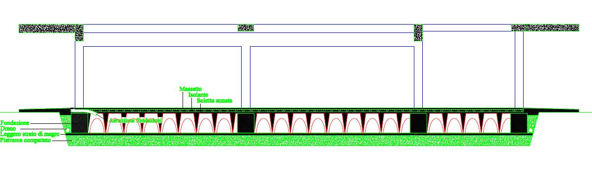 Sezione strutturale